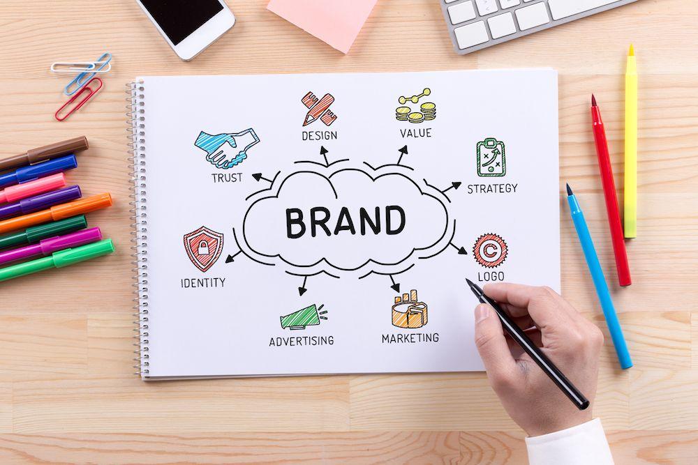 Business Branding Tips
